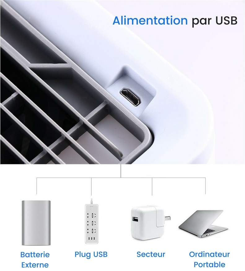 https://boutique.electricite-et-energie.com/wp-content/uploads/2018/06/Alimentation-par-USB-1.jpg
